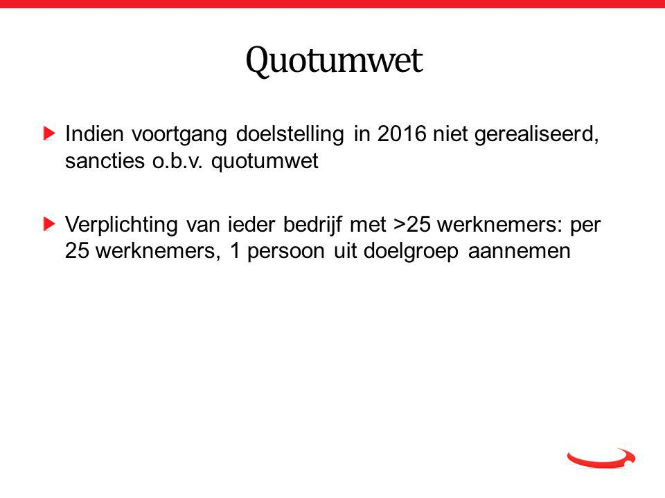 Quotumwet Indien voortgang doelstelling in 2016 niet gerealiseerd, sancties o.b.v. quotumwet.