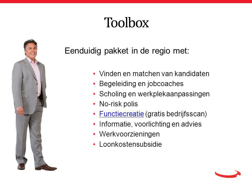 Toolbox Eenduidig pakket in de regio met:
