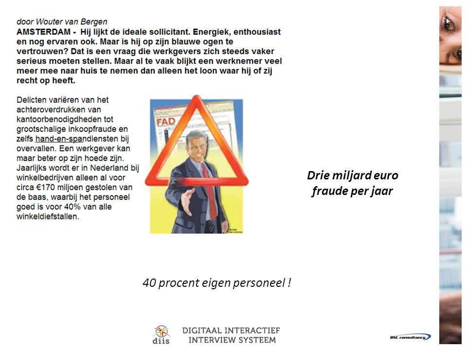Drie miljard euro fraude per jaar