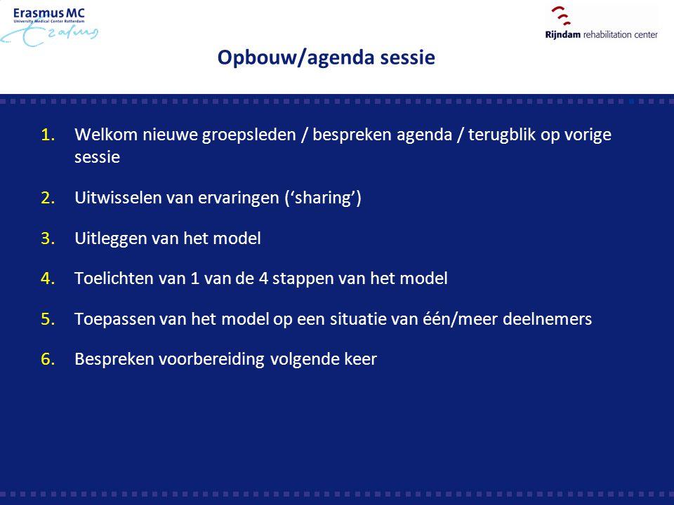 Opbouw/agenda sessie Welkom nieuwe groepsleden / bespreken agenda / terugblik op vorige sessie. Uitwisselen van ervaringen ('sharing')