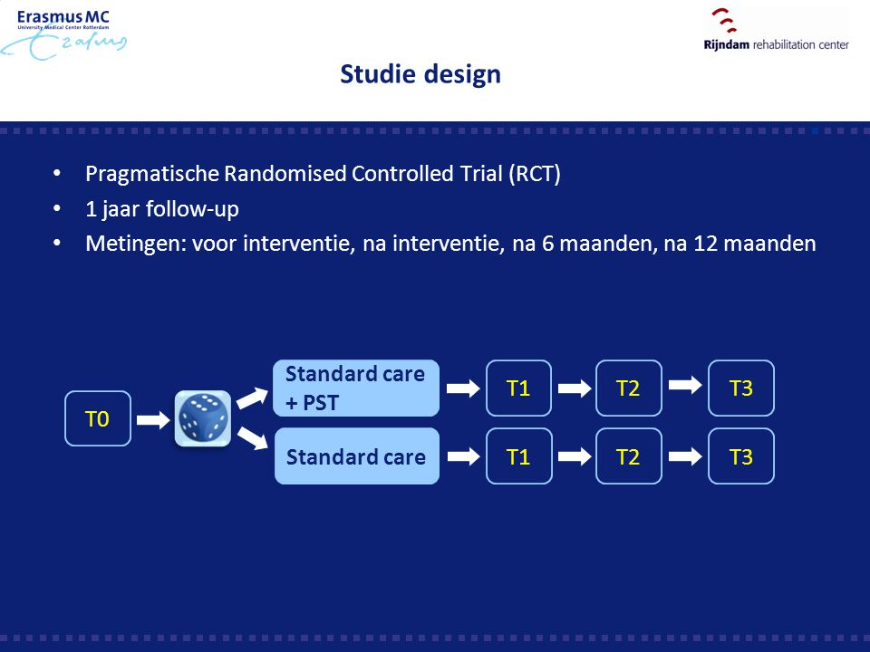 Studie design Pragmatische Randomised Controlled Trial (RCT)