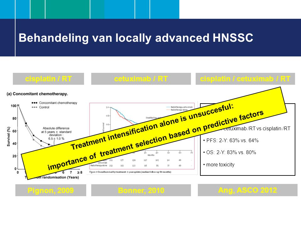 Behandeling van locally advanced HNSSC