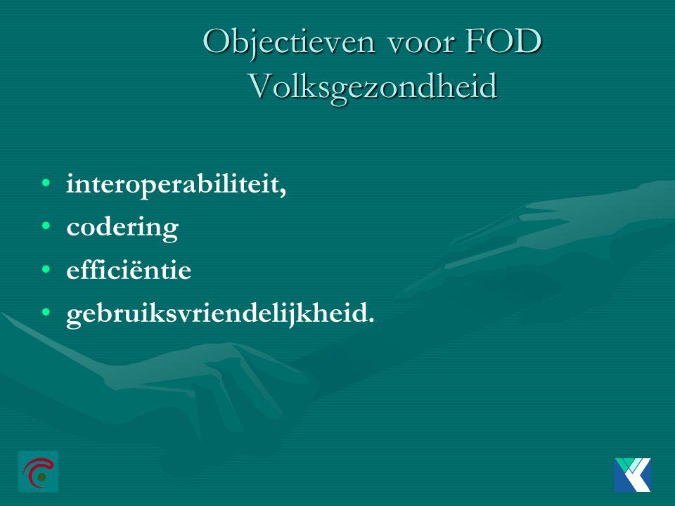 Objectieven voor FOD Volksgezondheid