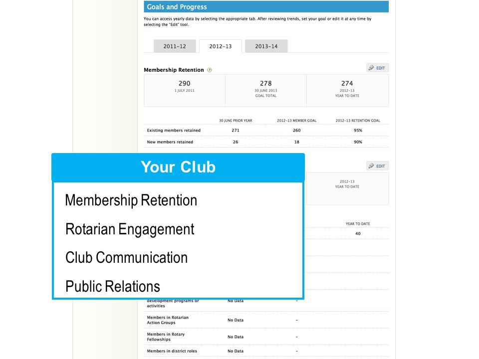 Membership Retention Rotarian Engagement Club Communication Public Relations