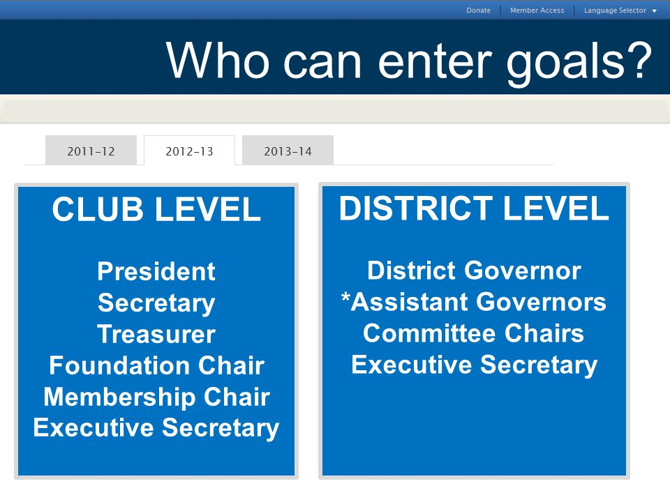 Who can enter goals CLUB LEVEL DISTRICT LEVEL President Secretary