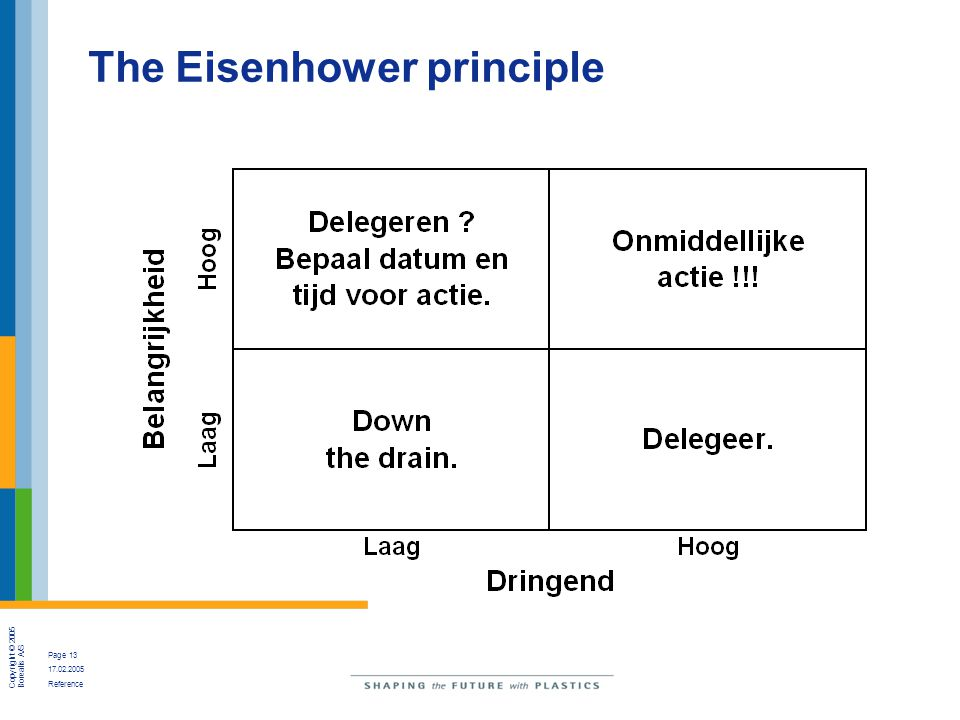 The Eisenhower principle