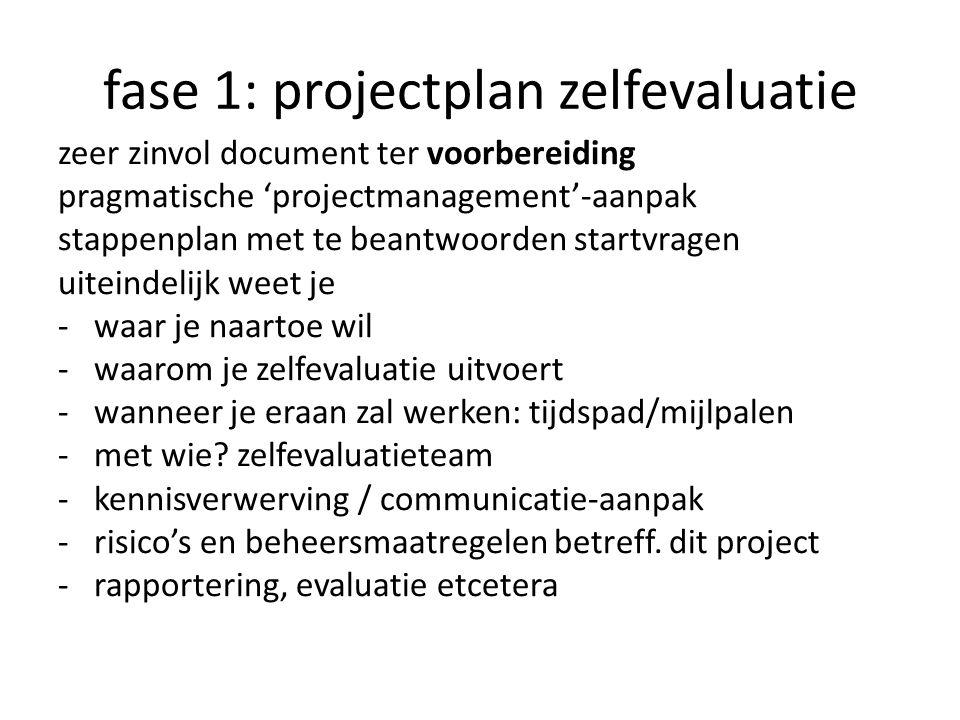 fase 1: projectplan zelfevaluatie