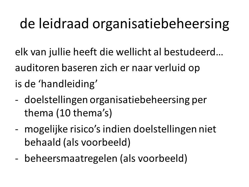 de leidraad organisatiebeheersing