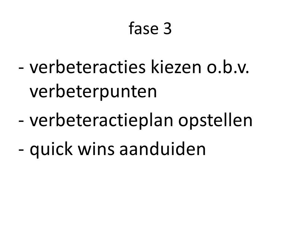 verbeteracties kiezen o.b.v. verbeterpunten