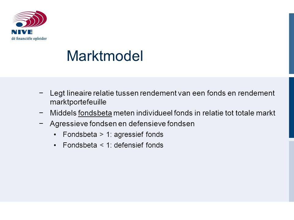 Marktmodel Legt lineaire relatie tussen rendement van een fonds en rendement marktportefeuille.