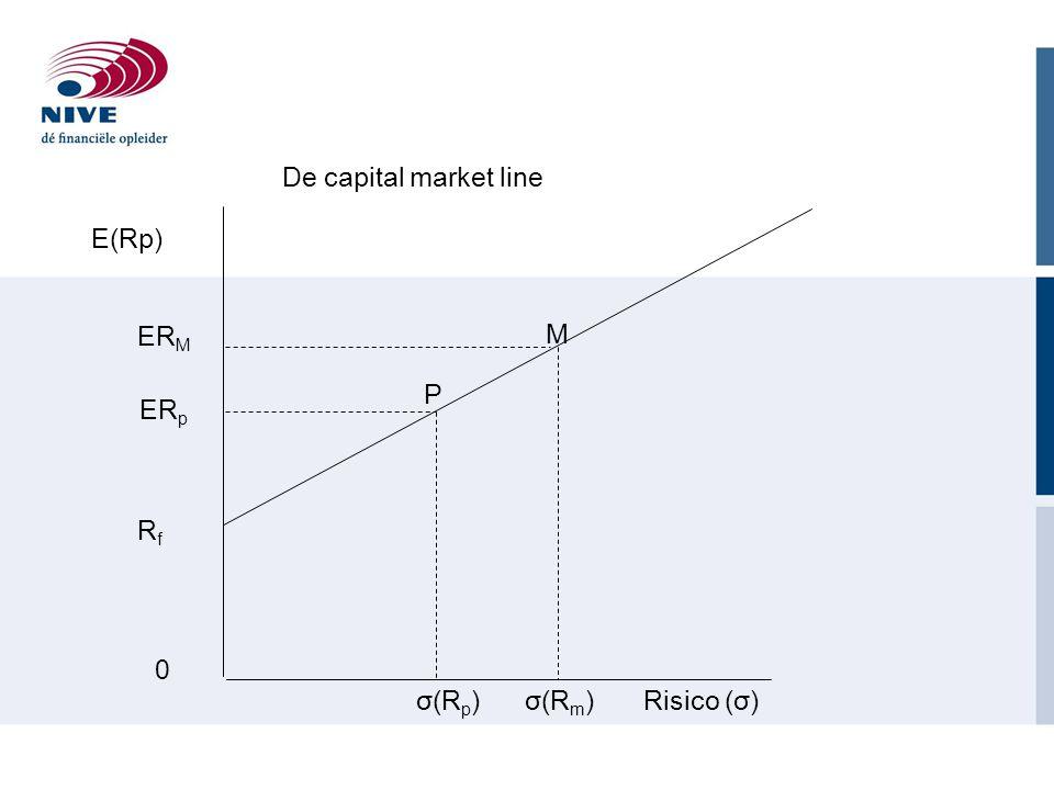 De capital market line E(Rp) ERM M ERp P Rf σ(Rp) σ(Rm) Risico (σ)
