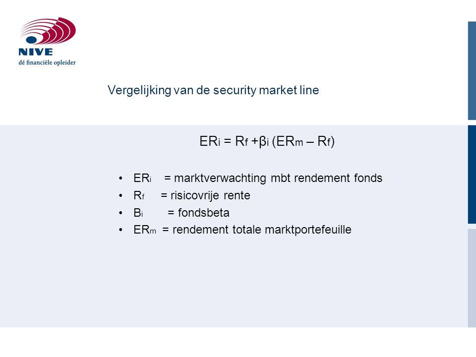 Vergelijking van de security market line