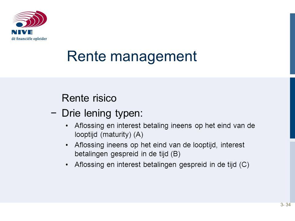 Rente management Drie lening typen: Rente risico