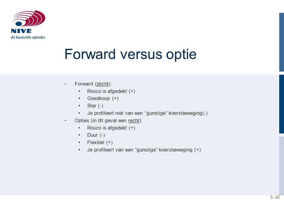 Forward versus optie Forward (plicht): Risico is afgedekt (+)