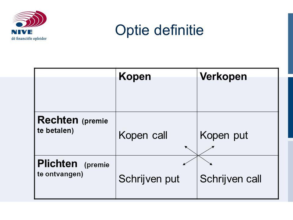 Optie definitie Kopen Verkopen Rechten (premie te betalen) Kopen call