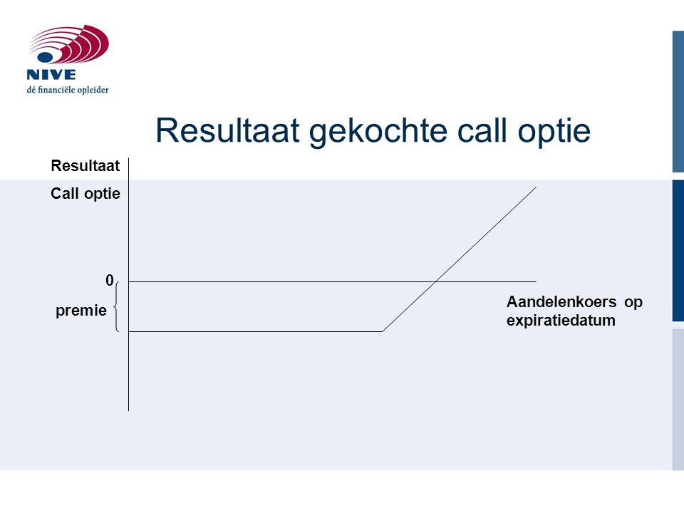 Resultaat gekochte call optie