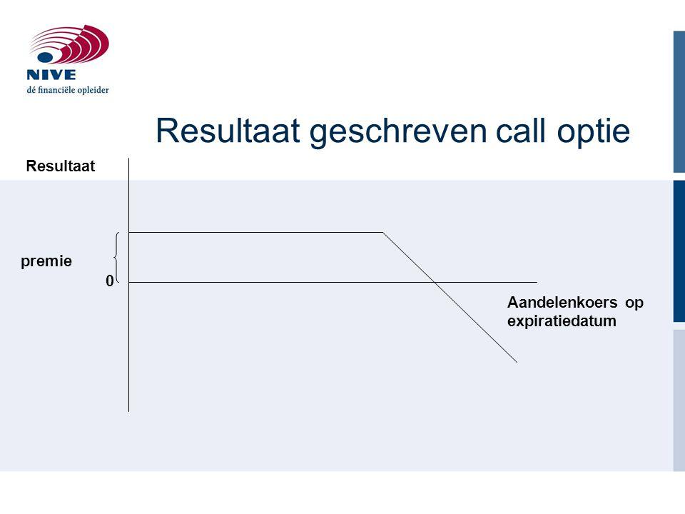 Resultaat geschreven call optie