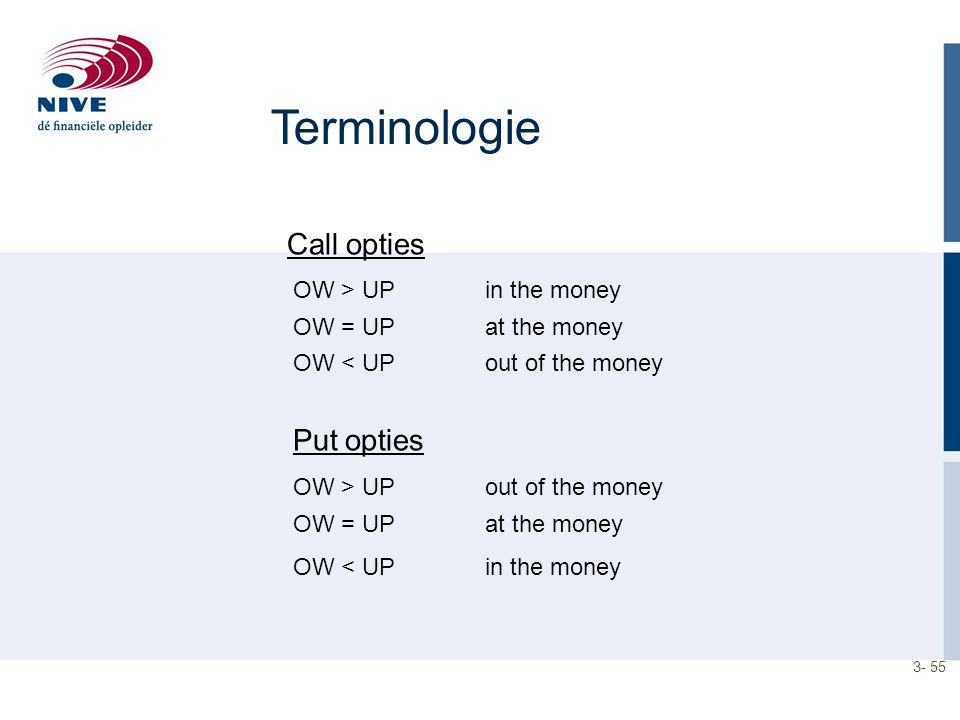 Terminologie Call opties OW > UP in the money Put opties