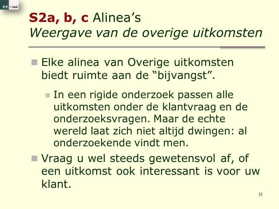 S2a, b, c Alinea's Weergave van de overige uitkomsten