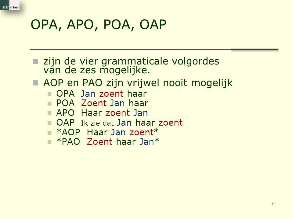 OPA, APO, POA, OAP zijn de vier grammaticale volgordes van de zes mogelijke. AOP en PAO zijn vrijwel nooit mogelijk.