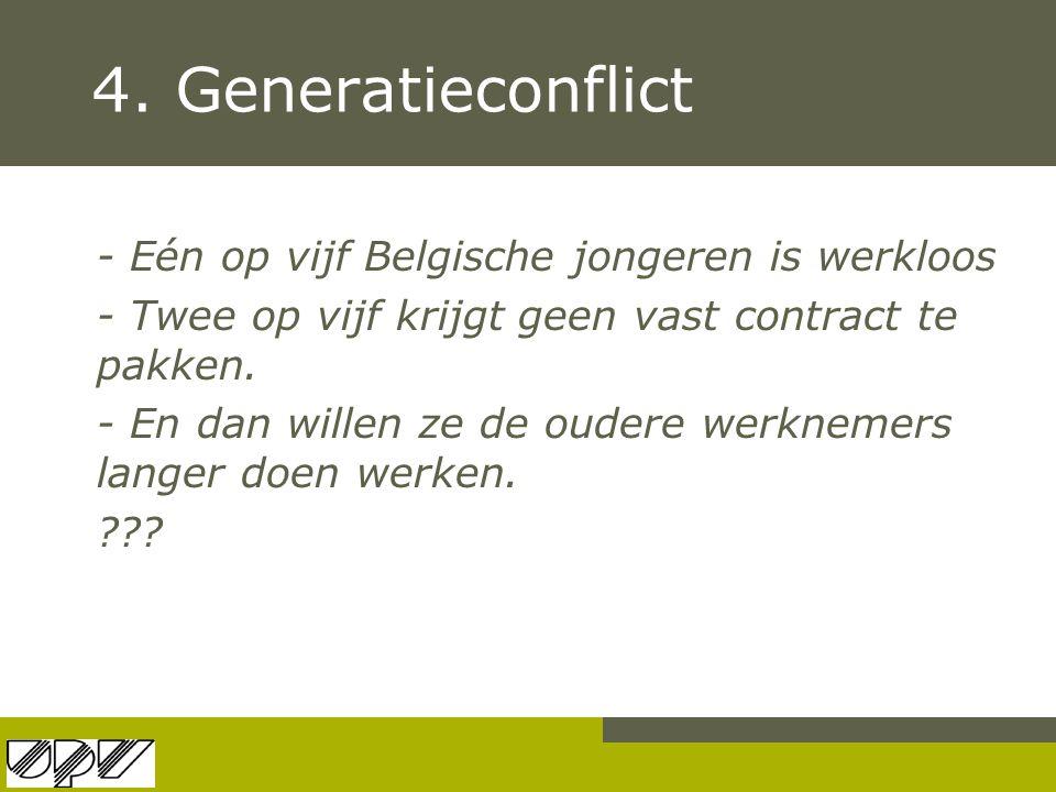 4. Generatieconflict - Eén op vijf Belgische jongeren is werkloos