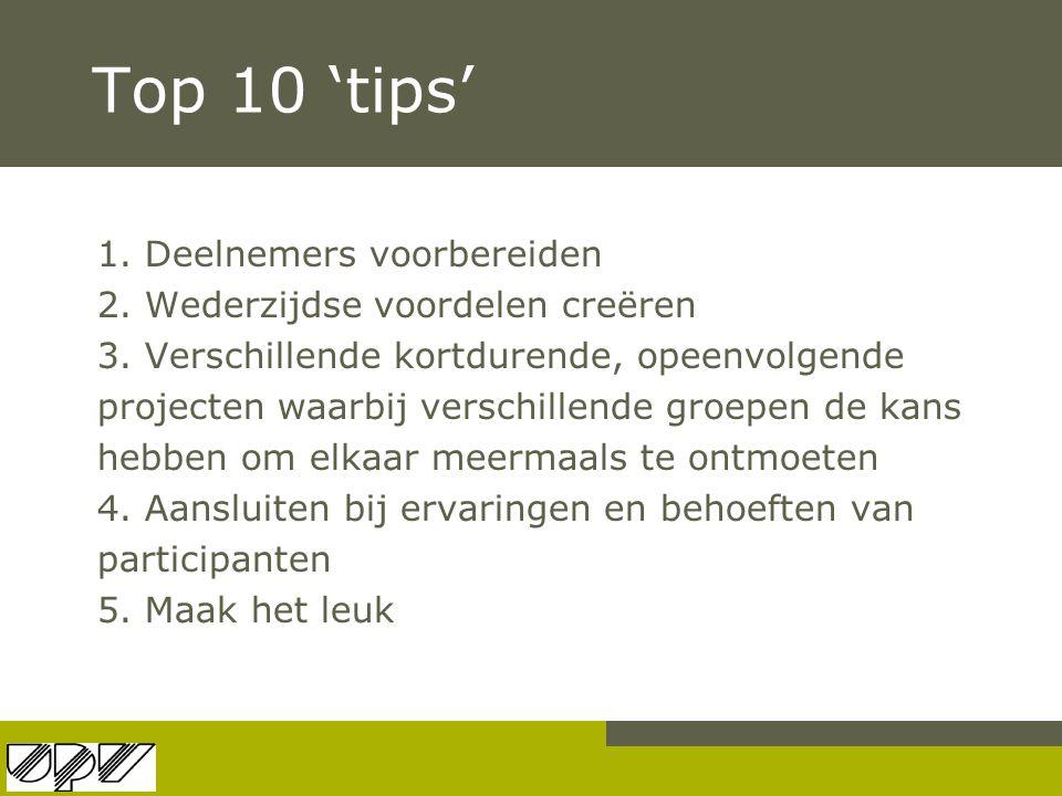 Top 10 'tips' 1. Deelnemers voorbereiden