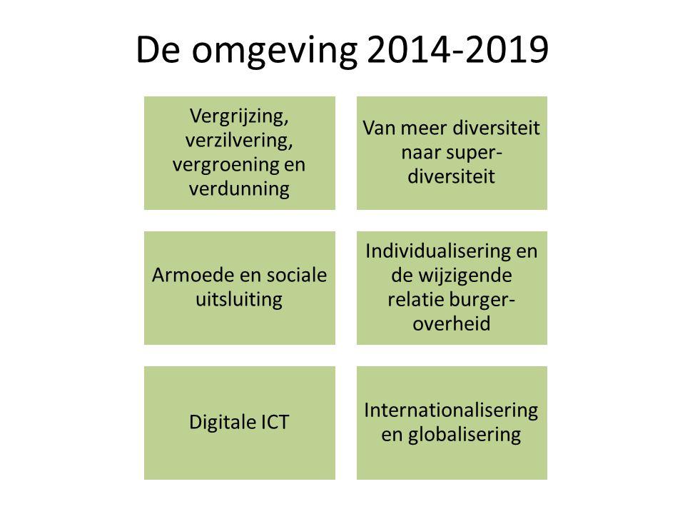 De omgeving 2014-2019 Vergrijzing, verzilvering, vergroening en verdunning. Van meer diversiteit naar super-diversiteit.