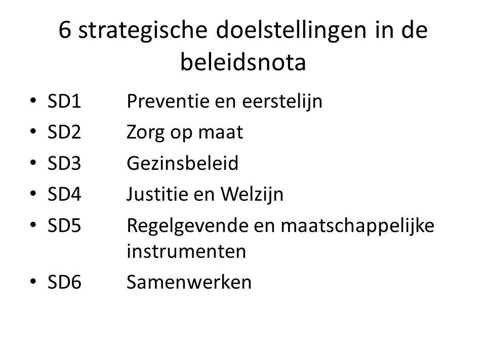 6 strategische doelstellingen in de beleidsnota