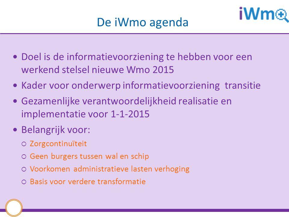 De iWmo agenda Doel is de informatievoorziening te hebben voor een werkend stelsel nieuwe Wmo 2015.