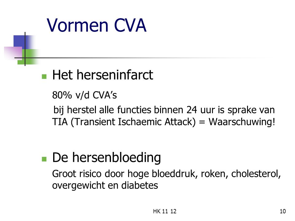 Vormen CVA Het herseninfarct 80% v/d CVA's De hersenbloeding