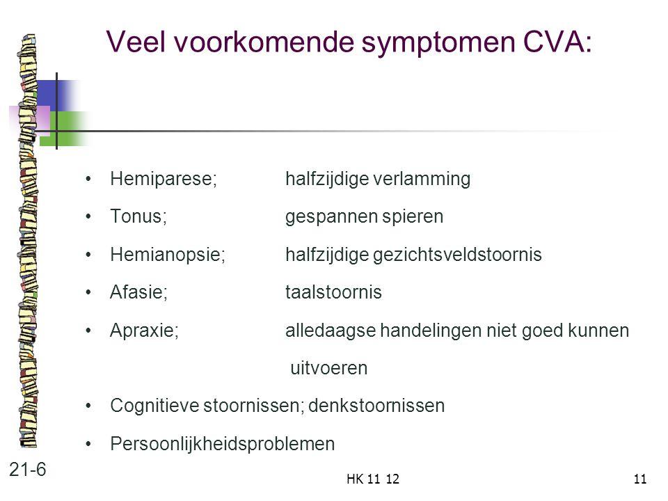 Veel voorkomende symptomen CVA: