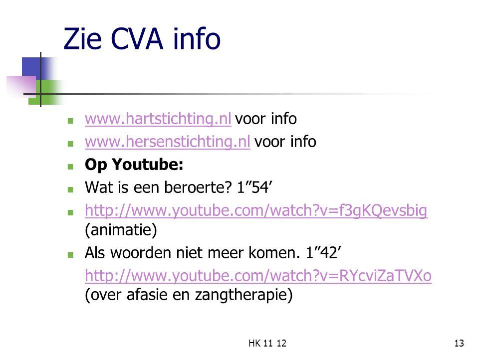 Zie CVA info www.hartstichting.nl voor info
