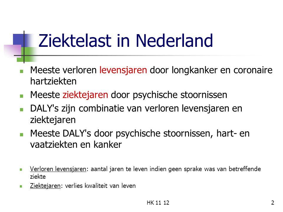 Ziektelast in Nederland