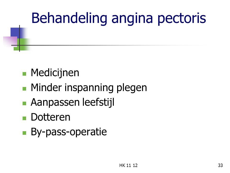 Behandeling angina pectoris