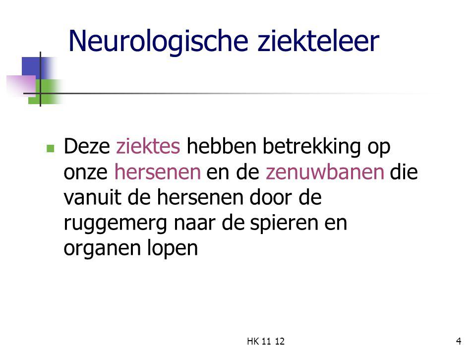 Neurologische ziekteleer