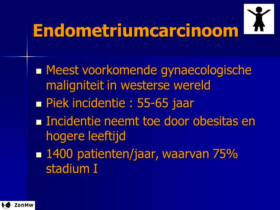 Endometriumcarcinoom