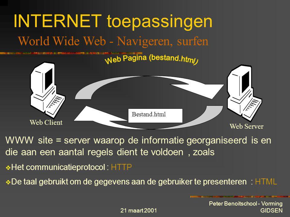 INTERNET toepassingen