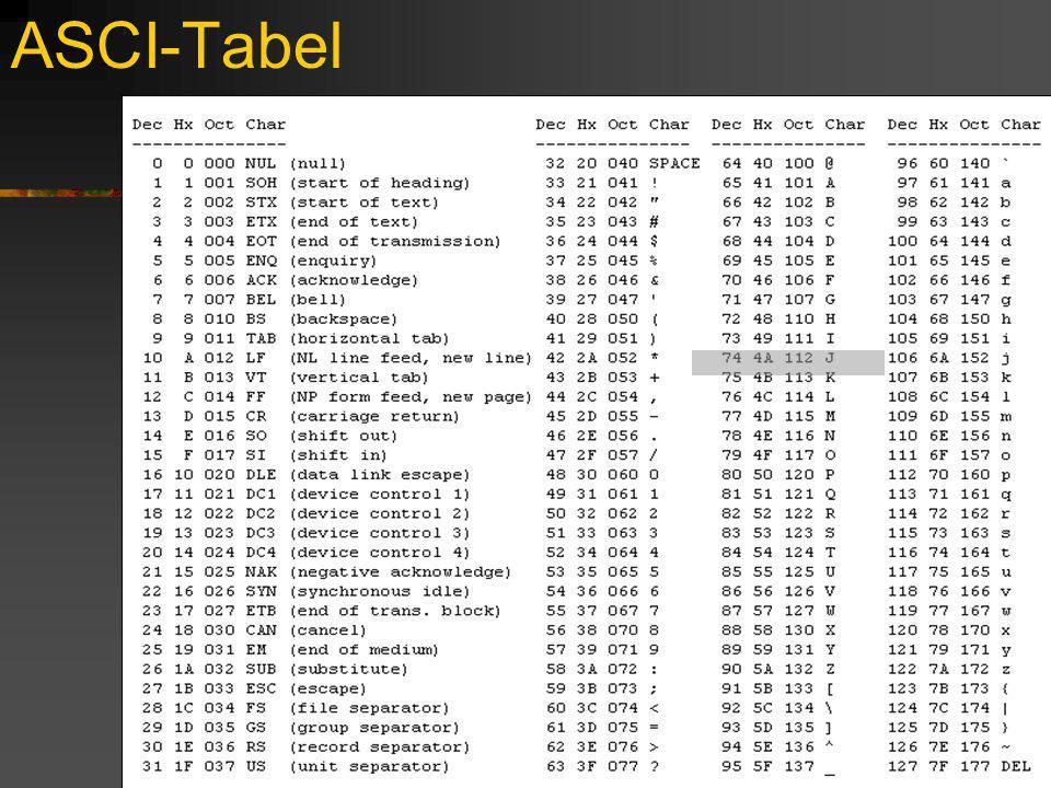 ASCI-Tabel 21 maart 2001 Peter Benoitschool - Vorming GIDSEN