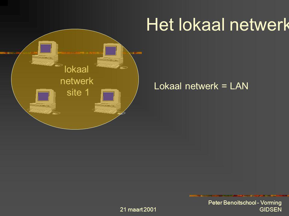 Het lokaal netwerk lokaal netwerk site 1 Lokaal netwerk = LAN