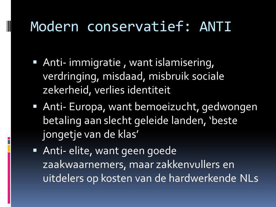 Modern conservatief: ANTI