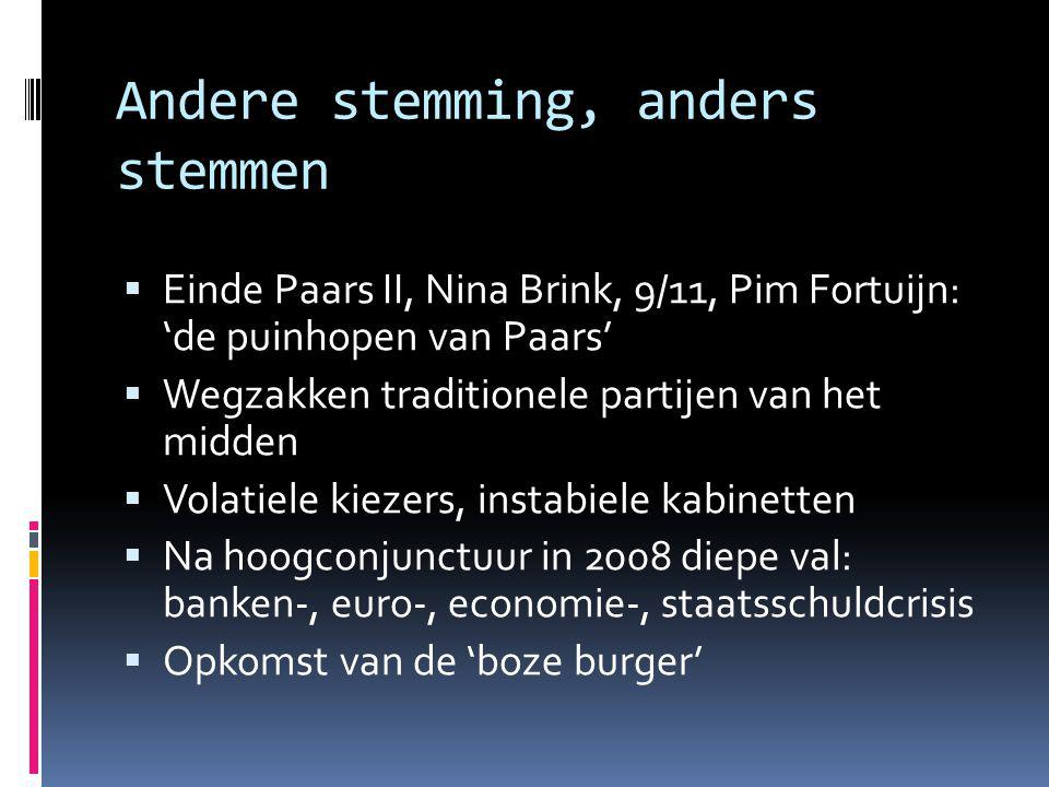 Andere stemming, anders stemmen