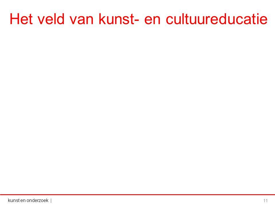 Het veld van kunst- en cultuureducatie