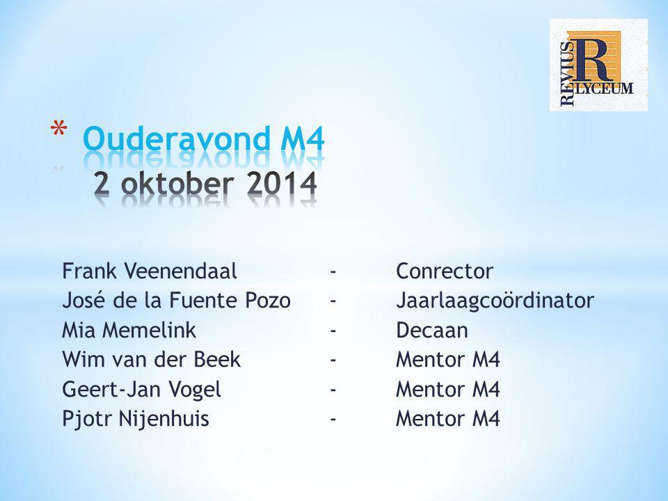 Ouderavond M4 2 oktober 2014 Frank Veenendaal - Conrector