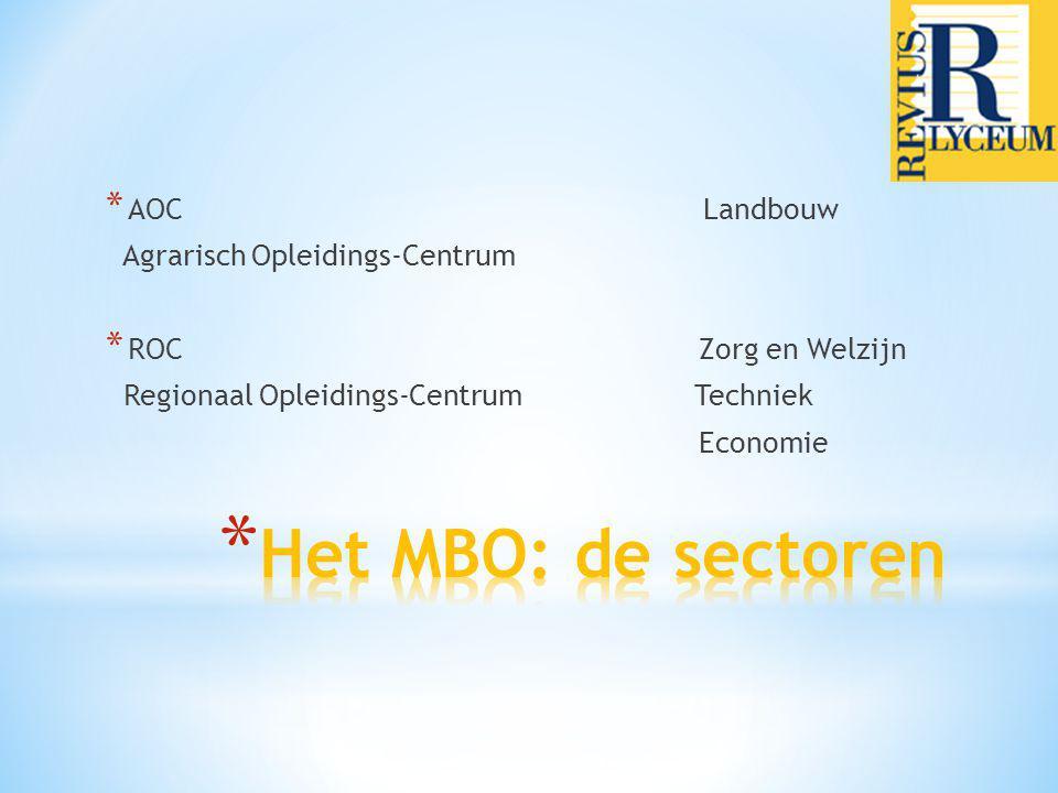 Het MBO: de sectoren AOC Landbouw Agrarisch Opleidings-Centrum