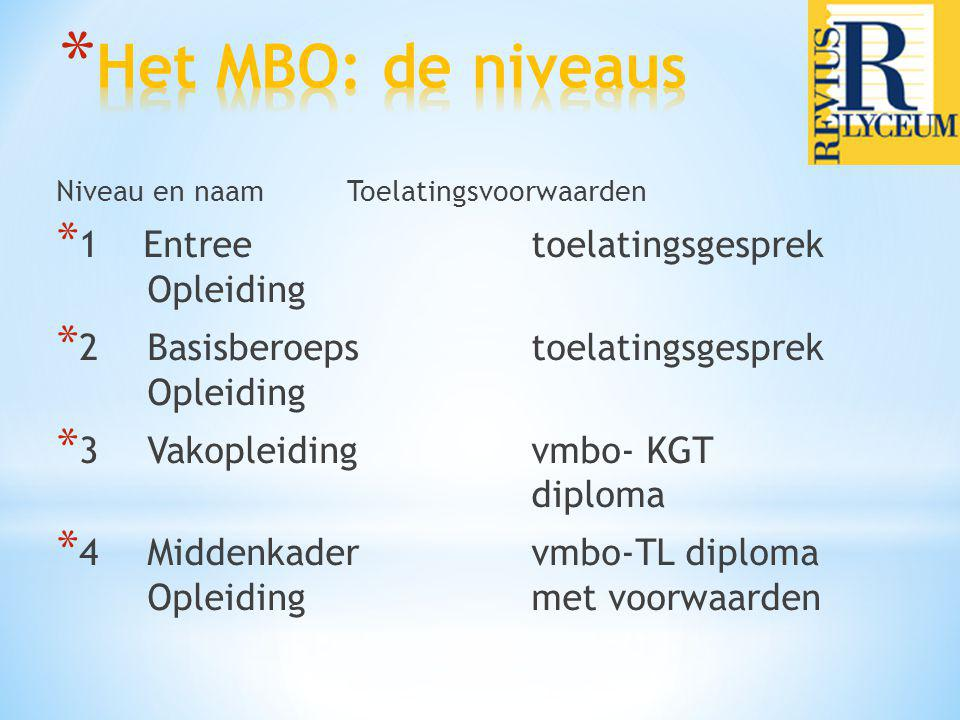 Het MBO: de niveaus 1 Entree toelatingsgesprek Opleiding