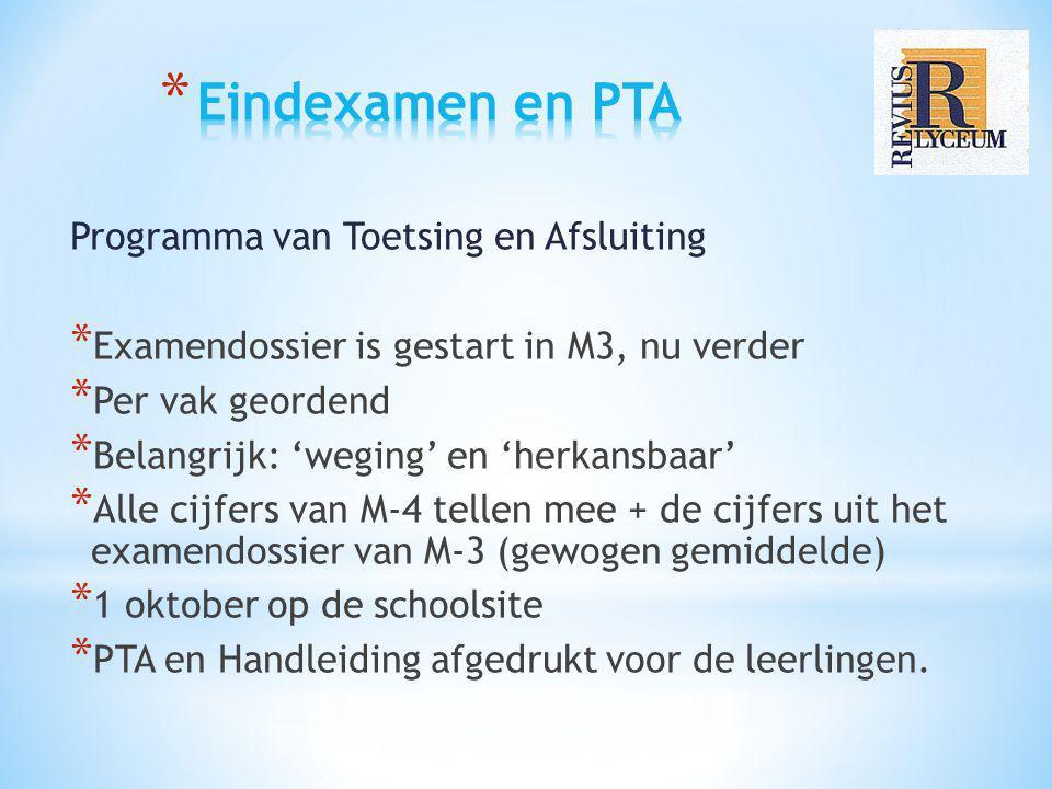 Eindexamen en PTA Programma van Toetsing en Afsluiting