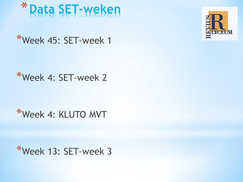 Data SET-weken Week 45: SET-week 1 Week 4: SET-week 2