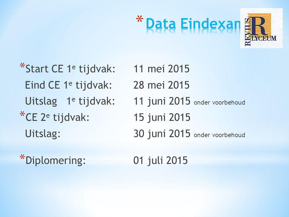 Data Eindexamen Start CE 1e tijdvak: 11 mei 2015