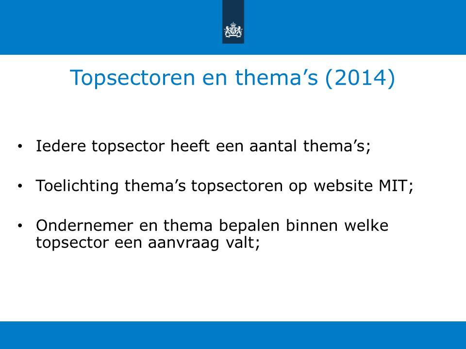 Topsectoren en thema's (2014)