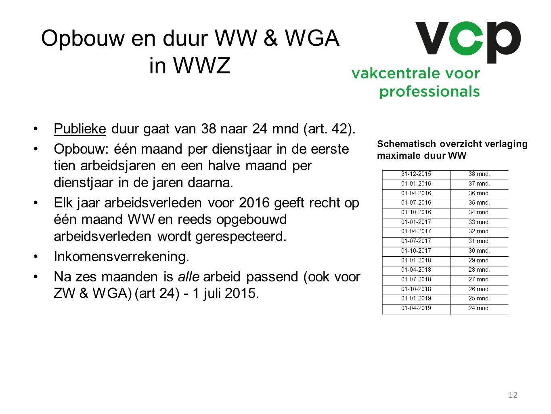 Opbouw en duur WW & WGA in WWZ